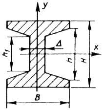 ГОСТ Р 50254-92 Короткие замыкания в электроустановках. Методы расчета электродинамического и термического действия тока короткого замыкания (принят в качестве межгосударственного стандарта ГОСТ 30323-95)