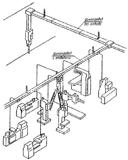 ГОСТ 28668-90 (МЭК 439-1-85) Низковольтные комплектные устройства распределения и управления. Часть 1. Требования к устройствам, испытанным полностью или частично