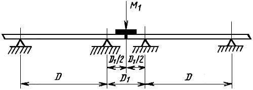 ГОСТ 28668.1-91 (МЭК 439-2-87) Низковольтные комплектные устройства распределения и управления. Часть 2. Частные требования к системам сборных шин (шинопроводам)