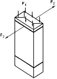 ГОСТ Р 51321.5-99 (МЭК 60439-5-98) Устройства комплектные низковольтные распределения и управления. Часть 5. Дополнительные требования к низковольтным комплектным устройствам, предназначенным для наружной установки в общедоступных местах (распределительным шкафам)