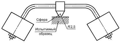 ГОСТ Р 52796-2007 (МЭК 62208:2002) Пустые оболочки для низковольтных комплектных устройств распределения и управления. Общие требования