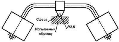 ГОСТ 32127-2013 Пустые оболочки для низковольтных комплектных устройств распределения и управления. Общие требования
