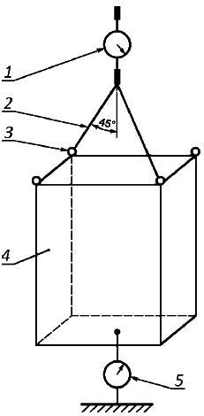 ГОСТ 32396-2013 Устройства вводно-распределительные для жилых и общественных зданий. Общие технические условия