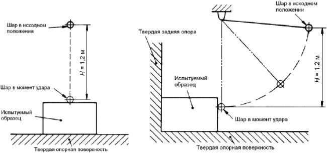 ГОСТ IEC 60439-4-2013 Низковольтные комплектные устройства распределения и управления. Часть 4. Дополнительные требования к устройствам для строительных площадок