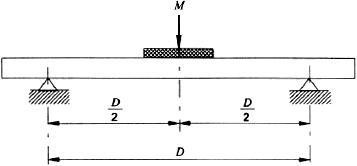 ГОСТ Р МЭК 61534.1-2014 Системы шинопроводов. Часть 1. Общие требования